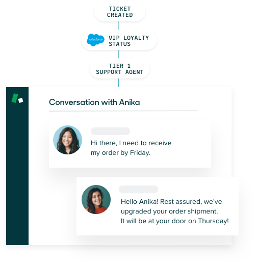 Conversation with automated workflow