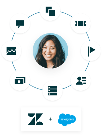 Syncing between teams with Salesforce and Zendesk integration